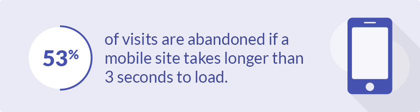 Load times over three seconds causes mass abandonment